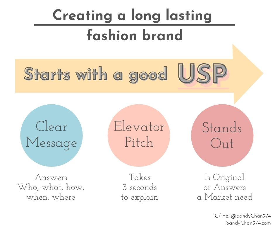 What is a good unique selling point? A good USP has a clear match, can be said in 3 seconds and stands out from the crowd