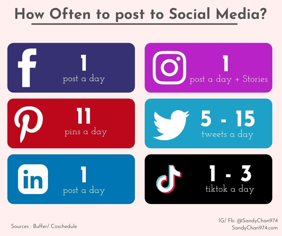 how often should I post on social media if I am in the fashion industry?